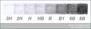 Tonwerte ohne Papierwischer